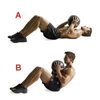 Blog - The Ultimate Medicine Ball Workout